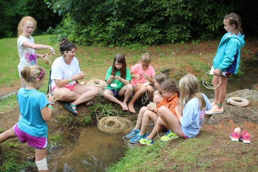 Basket-Weaving in the Creek