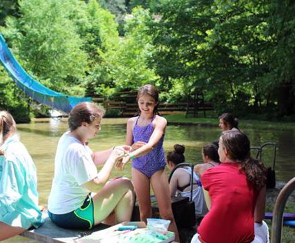 Passing the camp swim test