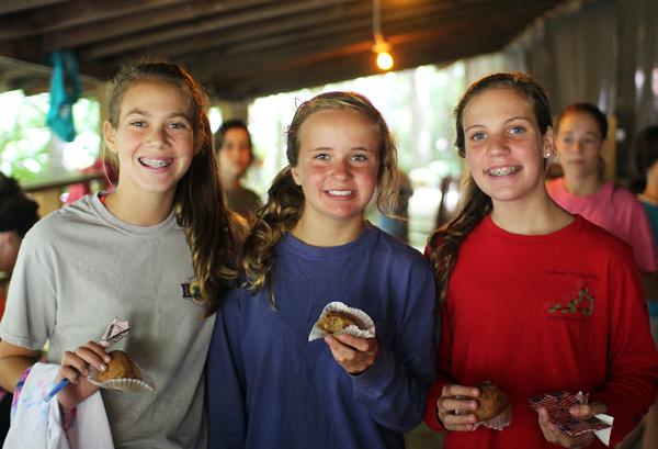 Girls having fresh muffins